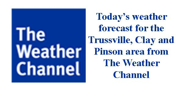 Today's weather forecast for the Trussville, Clay and Pinson area