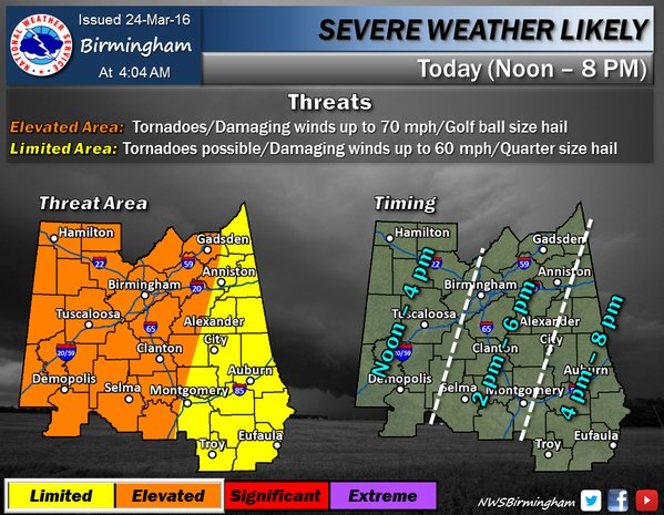 Severe weather possibility for Jefferson, St. Clair counties