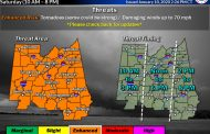 Severe weather preparedness and closings in Trussville area