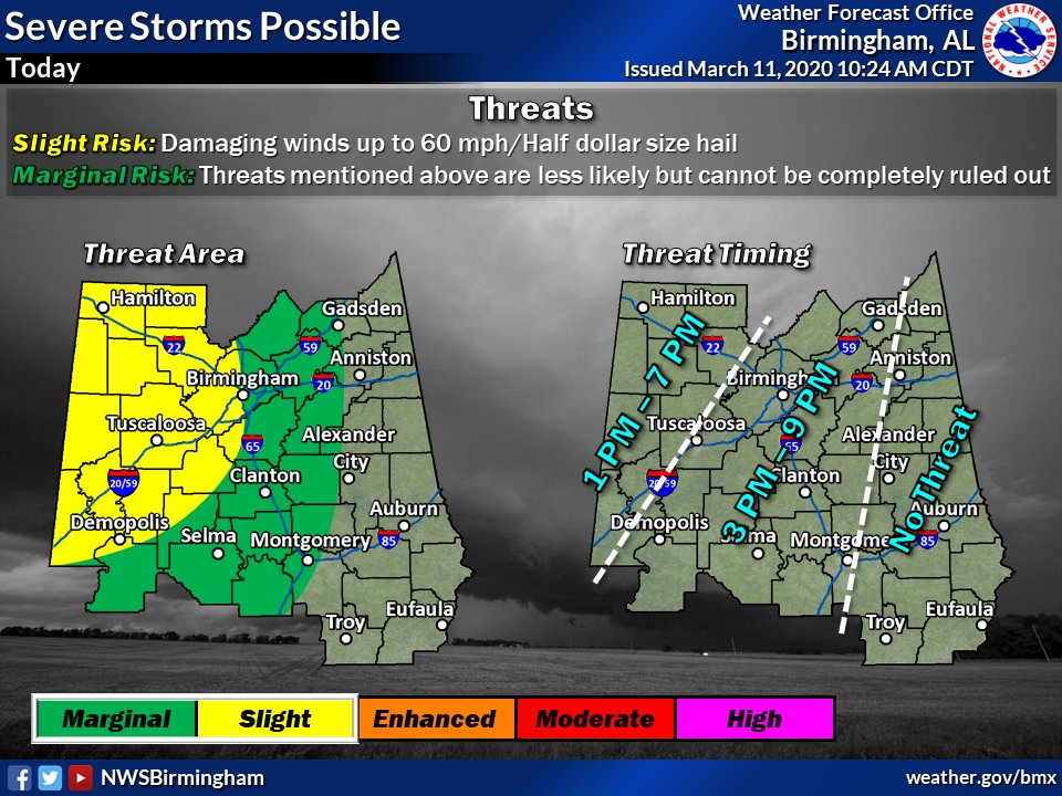 Severe weather could bring risk of strong winds, quarter-sized hail to Central Alabama today
