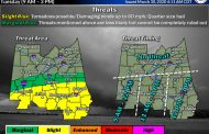 NWS: Severe storms, including tornadoes, possible Tuesday in central Alabama
