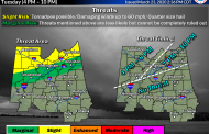 Severe storms possible late Tuesday across north/central Alabama