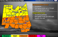 Severe storms likely to develop Sunday with chance of tornadoes, damaging winds
