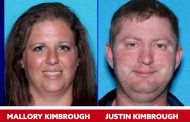 CRIME STOPPERS: Pair from Russellville wanted by Leeds PD on burglary charges