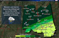 NWS: Severe storms, flooding, possible in parts of central Alabama tonight