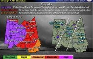 Severe weather watches and warnings