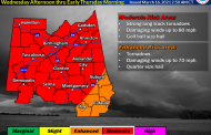 WEATHER ALERT: NWS ups ante on severe weather threat for Wednesday