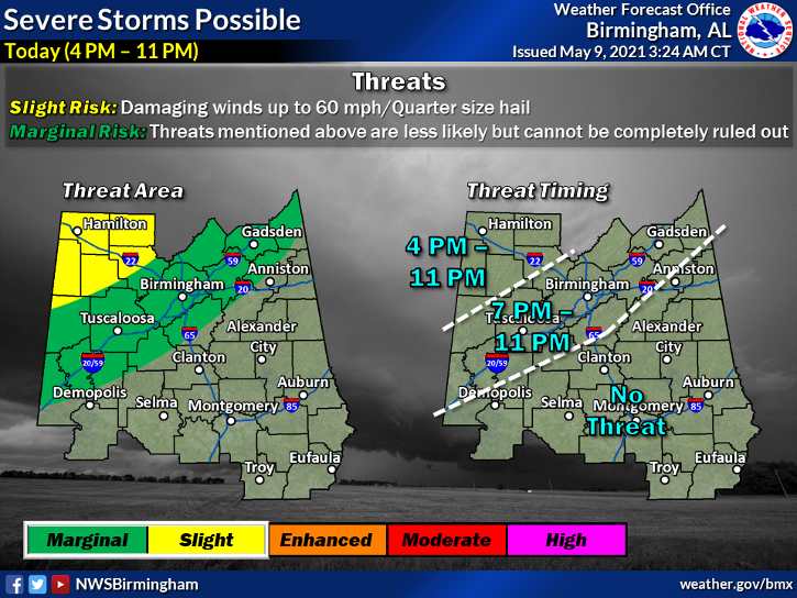 NWS: Severe storms possible Mother's Day afternoon into the evening